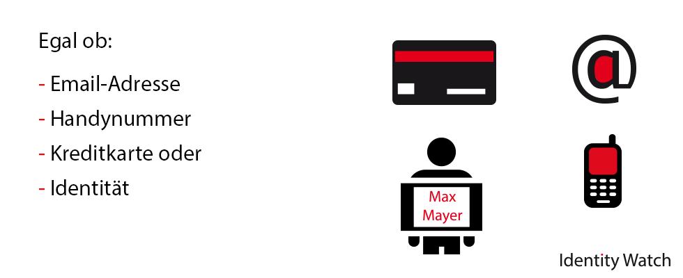 Egal ob Email-Adresse, Handy-Nummer, Kreditkarte oder Identität